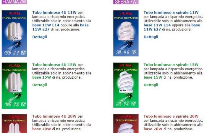 Lampadine a led e basso consumo in offerta valvaraita for Lampadine basso consumo led